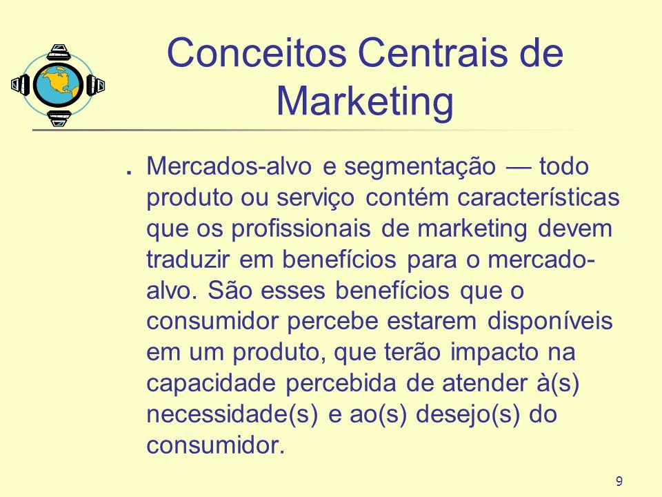 9 Conceitos Centrais de Marketing.Mercados-alvo e segmentação todo produto ou serviço contém características que os profissionais de marketing devem t