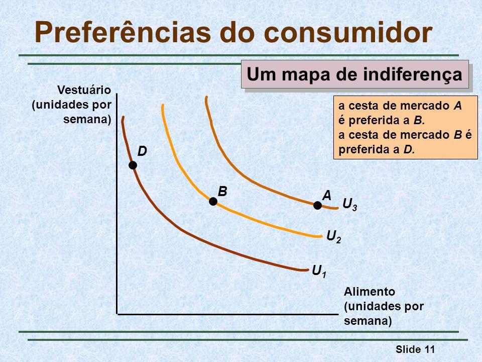 Slide 11 U2U2 U3U3 Preferências do consumidor Alimento (unidades por semana) Vestuário (unidades por semana) U1U1 A B D a cesta de mercado A é preferida a B.