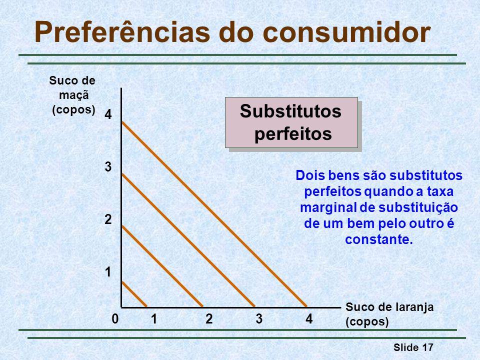 Slide 17 Preferências do consumidor Suco de laranja (copos) Suco de maçã (copos) 2341 1 2 3 4 0 Substitutos perfeitos Substitutos perfeitos Dois bens são substitutos perfeitos quando a taxa marginal de substituição de um bem pelo outro é constante.