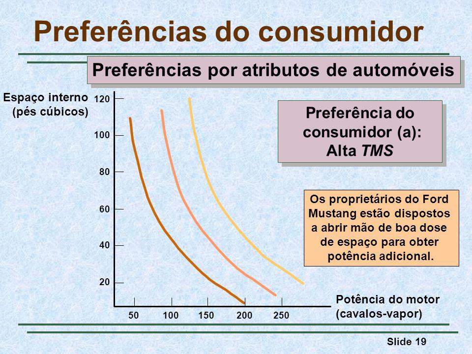 Slide 19 Preferências do consumidor Os proprietários do Ford Mustang estão dispostos a abrir mão de boa dose de espaço para obter potência adicional.