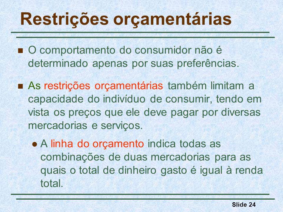 Slide 24 Restrições orçamentárias O comportamento do consumidor não é determinado apenas por suas preferências. As restrições orçamentárias também lim
