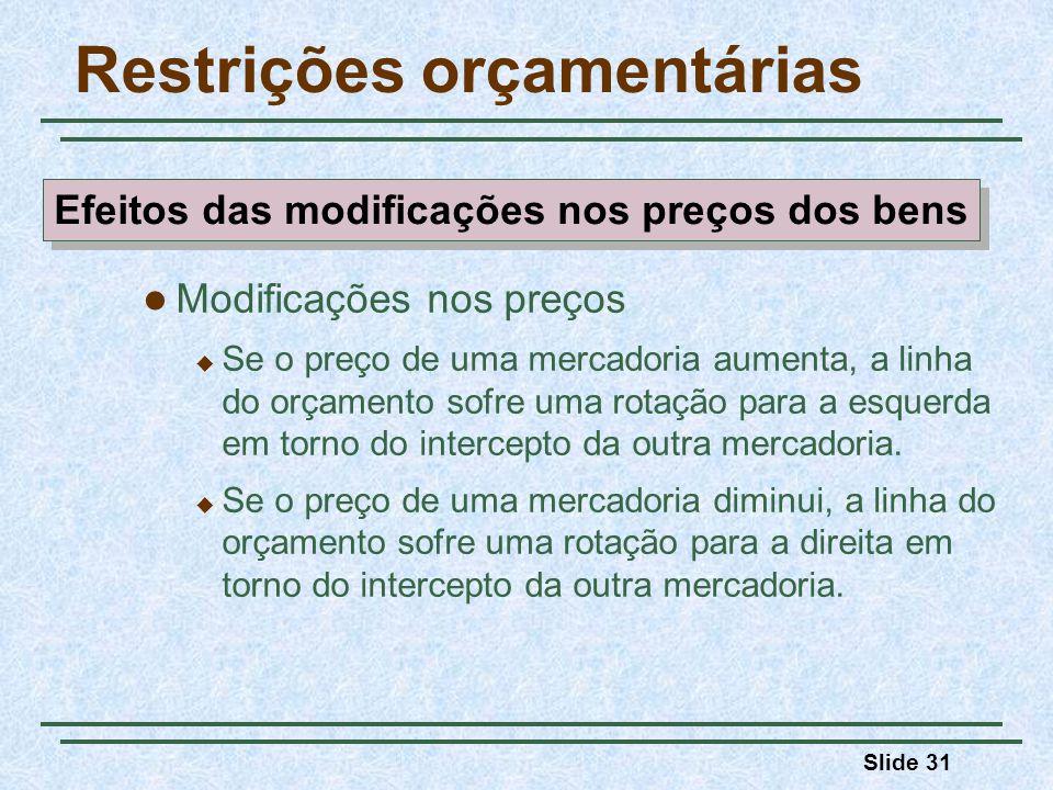 Slide 31 Restrições orçamentárias Modificações nos preços Se o preço de uma mercadoria aumenta, a linha do orçamento sofre uma rotação para a esquerda em torno do intercepto da outra mercadoria.
