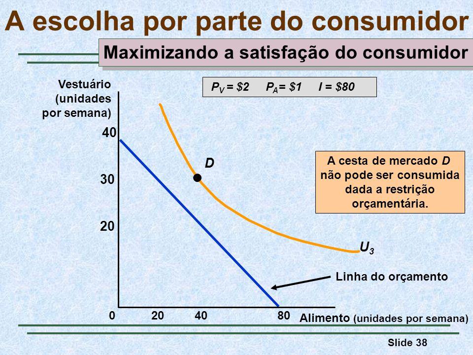 Slide 38 A escolha por parte do consumidor Linha do orçamento U3U3 D A cesta de mercado D não pode ser consumida dada a restrição orçamentária. P V =