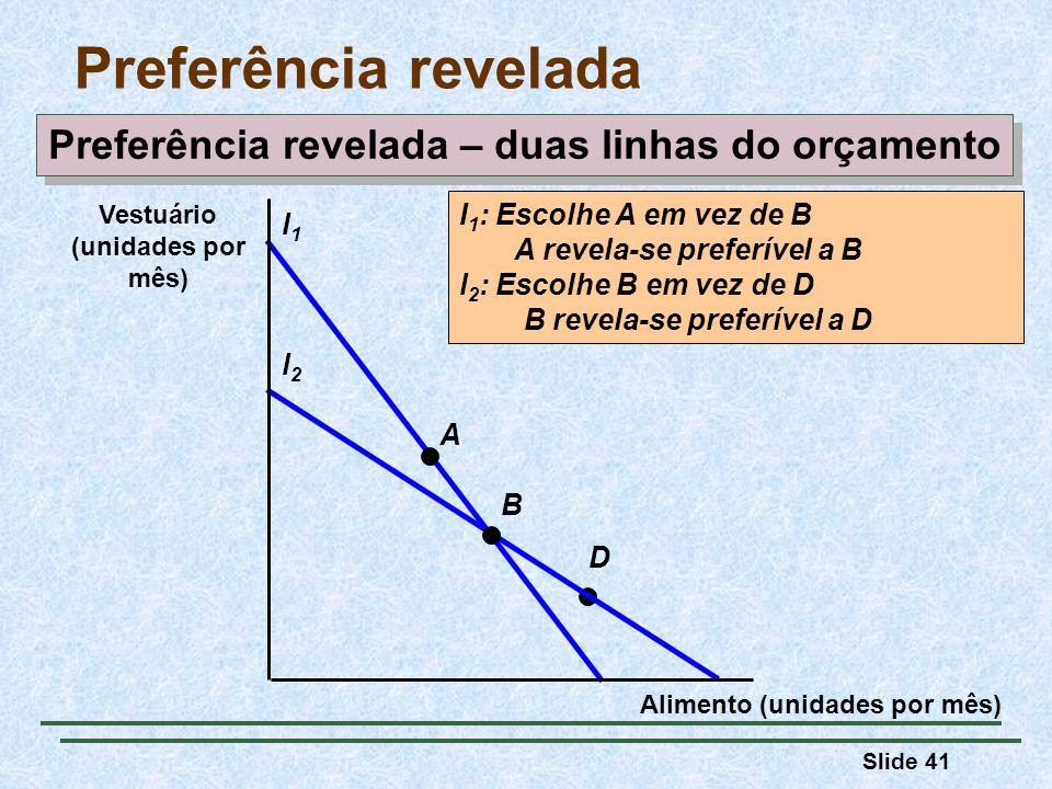 Slide 41 D Preferência revelada l1l1 l2l2 B A I 1 : Escolhe A em vez de B A revela-se preferível a B l 2 : Escolhe B em vez de D B revela-se preferível a D Alimento (unidades por mês) Vestuário (unidades por mês) Preferência revelada – duas linhas do orçamento