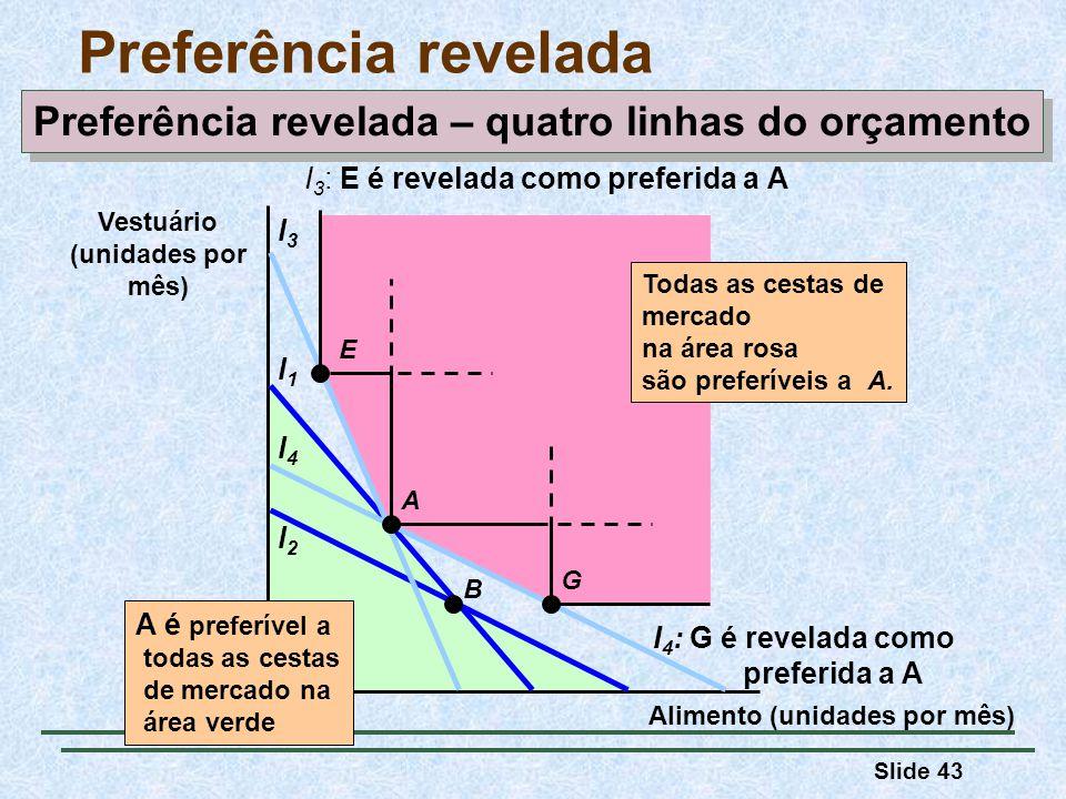 Slide 43 Todas as cestas de mercado na área rosa são preferíveis a A. Alimento (unidades por mês) Preferência revelada Vestuário (unidades por mês) l1