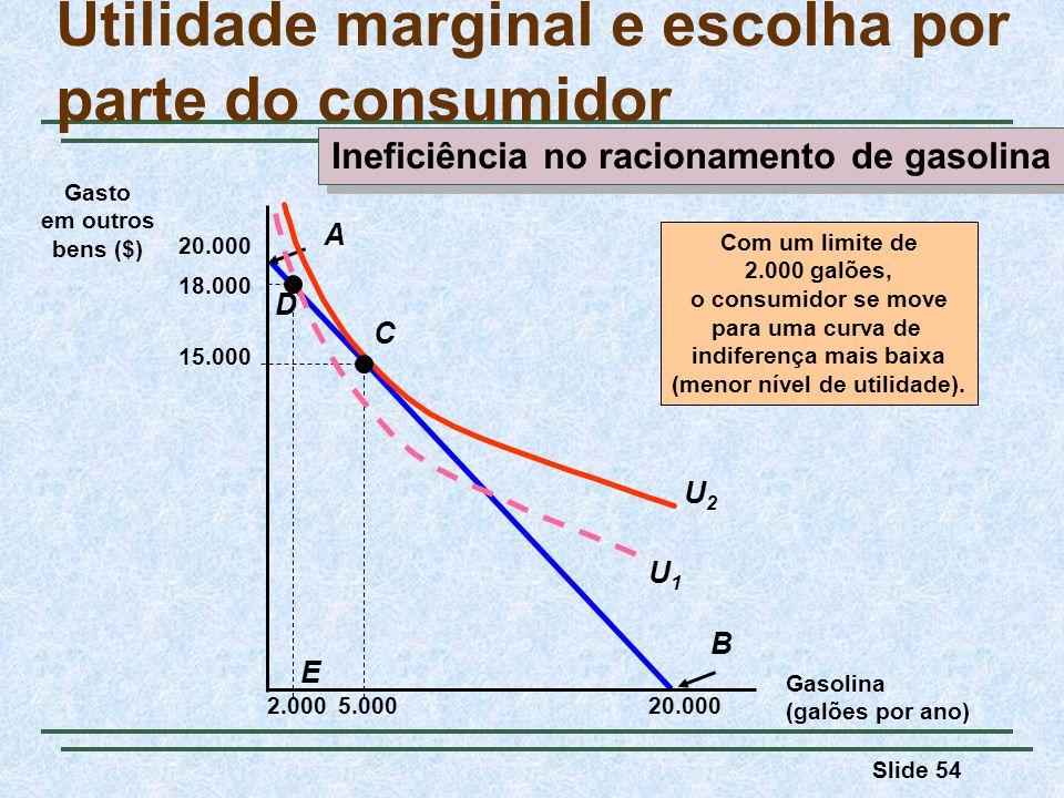 Slide 54 B 20.000 A Gasolina (galões por ano) Gasto em outros bens ($) 20.000 5.000 U2U2 C 15.000 2.000 D Com um limite de 2.000 galões, o consumidor se move para uma curva de indiferença mais baixa (menor nível de utilidade).