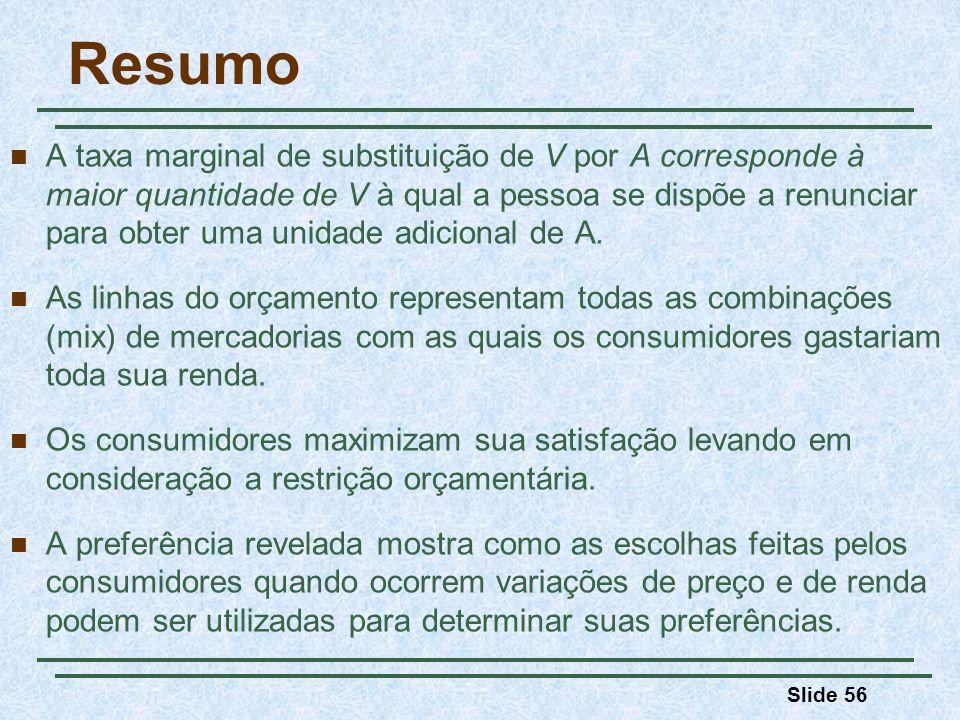Slide 56 Resumo A taxa marginal de substituição de V por A corresponde à maior quantidade de V à qual a pessoa se dispõe a renunciar para obter uma un