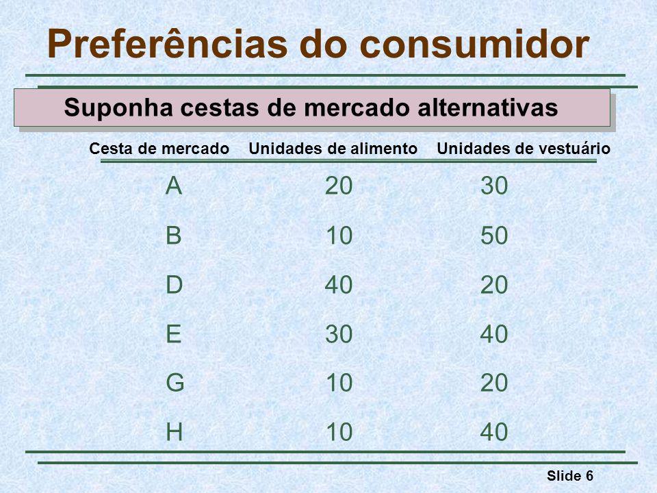 Slide 37 A escolha por parte do consumidor Alimento (unidades por semana) Vestuário (unidades por semana) 408020 30 40 0 U1U1 B Linha do orçamento P V = $2 P A = $1 I = $80 O ponto B não maximiza a satisfação porque a TMS (-(-10/10) = 1) é maior do que a razão entre os preços (1/2).