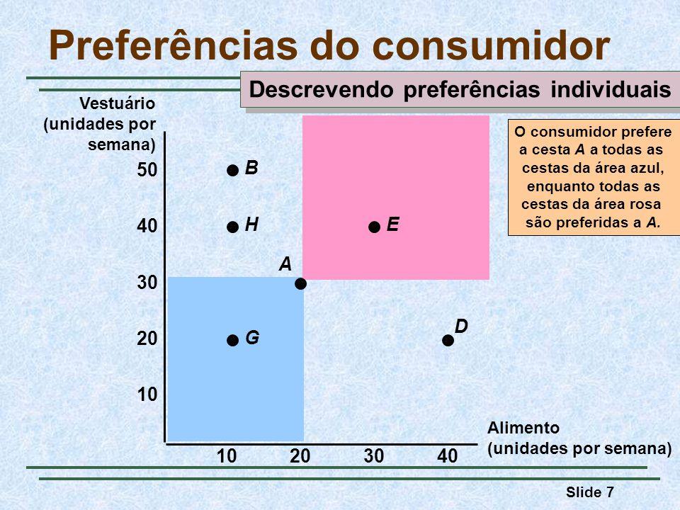 Slide 8 U1U1 As cestas B, A, & D proporcionam a mesma satisfação E é preferida a qualquer cesta em U 1 Cestas em U 1 são preferidas a H & G Preferências do consumidor Alimento (unidades por semana) 10 20 30 40 10203040 Vestuário (unidades por semana) 50 G D A E H B Exemplo de uma curva de indiferença