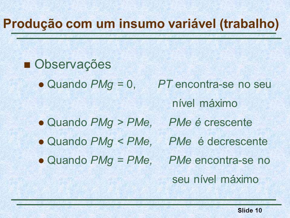 Slide 10 Observações Quando PMg = 0, PT encontra-se no seu nível máximo Quando PMg > PMe, PMe é crescente Quando PMg < PMe, PMe é decrescente Quando PMg = PMe, PMe encontra-se no seu nível máximo Produção com um insumo variável (trabalho)