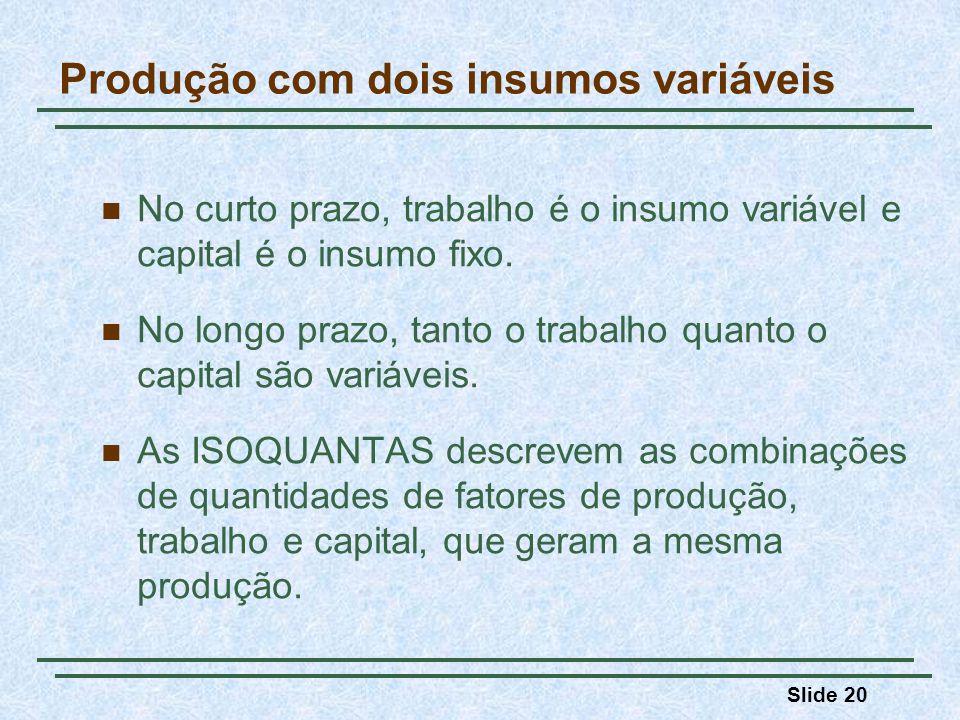 Slide 20 Produção com dois insumos variáveis No curto prazo, trabalho é o insumo variável e capital é o insumo fixo. No longo prazo, tanto o trabalho