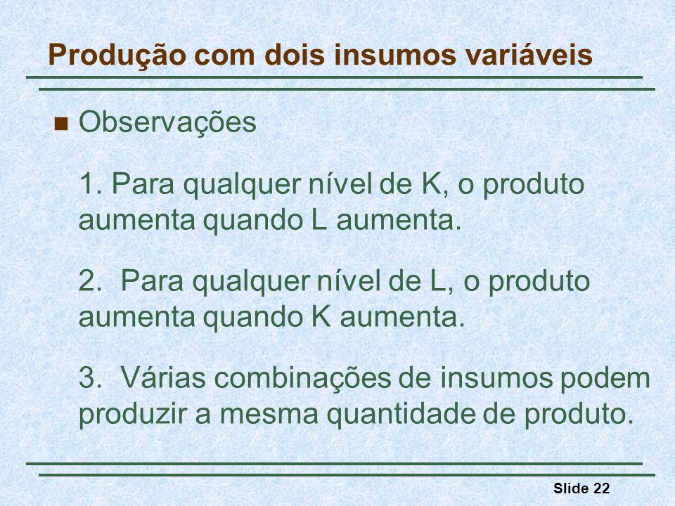 Slide 22 Produção com dois insumos variáveis Observações 1. Para qualquer nível de K, o produto aumenta quando L aumenta. 2.Para qualquer nível de L,