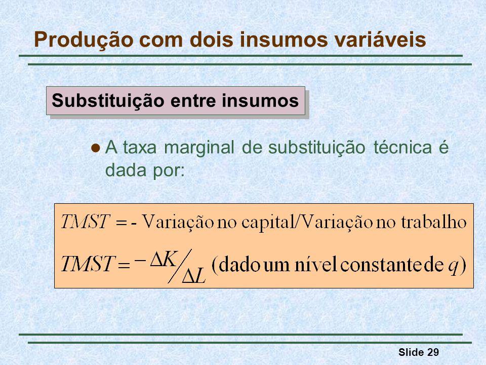 Slide 29 A taxa marginal de substituição técnica é dada por: Produção com dois insumos variáveis Substituição entre insumos