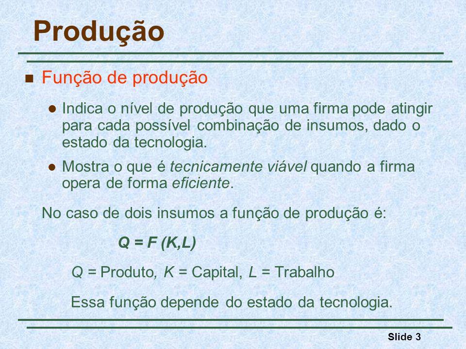 Slide 3 Produção Função de produção Indica o nível de produção que uma firma pode atingir para cada possível combinação de insumos, dado o estado da tecnologia.
