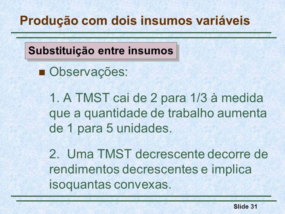 Slide 31 Observações: 1. A TMST cai de 2 para 1/3 à medida que a quantidade de trabalho aumenta de 1 para 5 unidades. 2. Uma TMST decrescente decorre