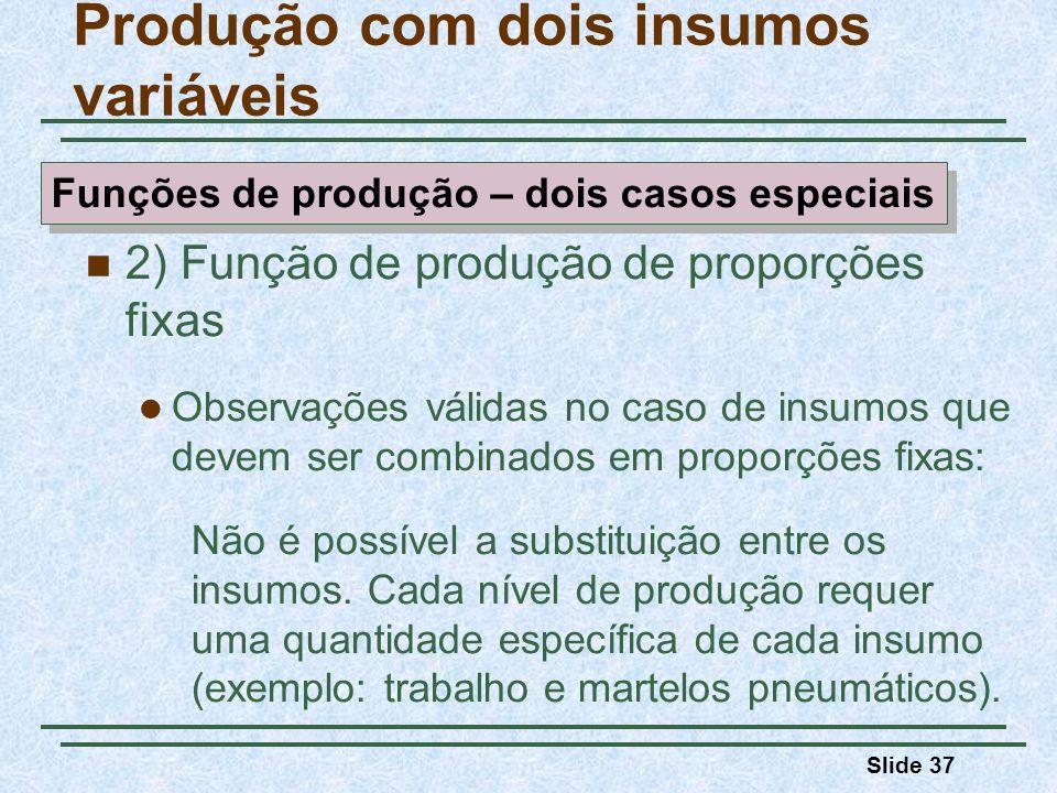 Slide 37 2) Função de produção de proporções fixas Observações válidas no caso de insumos que devem ser combinados em proporções fixas: Não é possível a substituição entre os insumos.