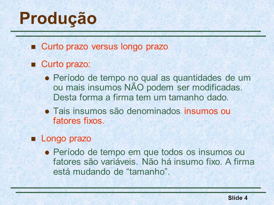 Slide 4 Produção Curto prazo versus longo prazo Curto prazo: Período de tempo no qual as quantidades de um ou mais insumos NÃO podem ser modificadas.