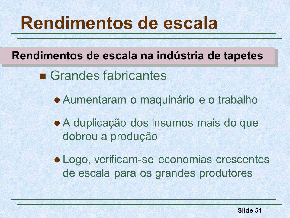Slide 51 Rendimentos de escala Grandes fabricantes Aumentaram o maquinário e o trabalho A duplicação dos insumos mais do que dobrou a produção Logo, verificam-se economias crescentes de escala para os grandes produtores Rendimentos de escala na indústria de tapetes
