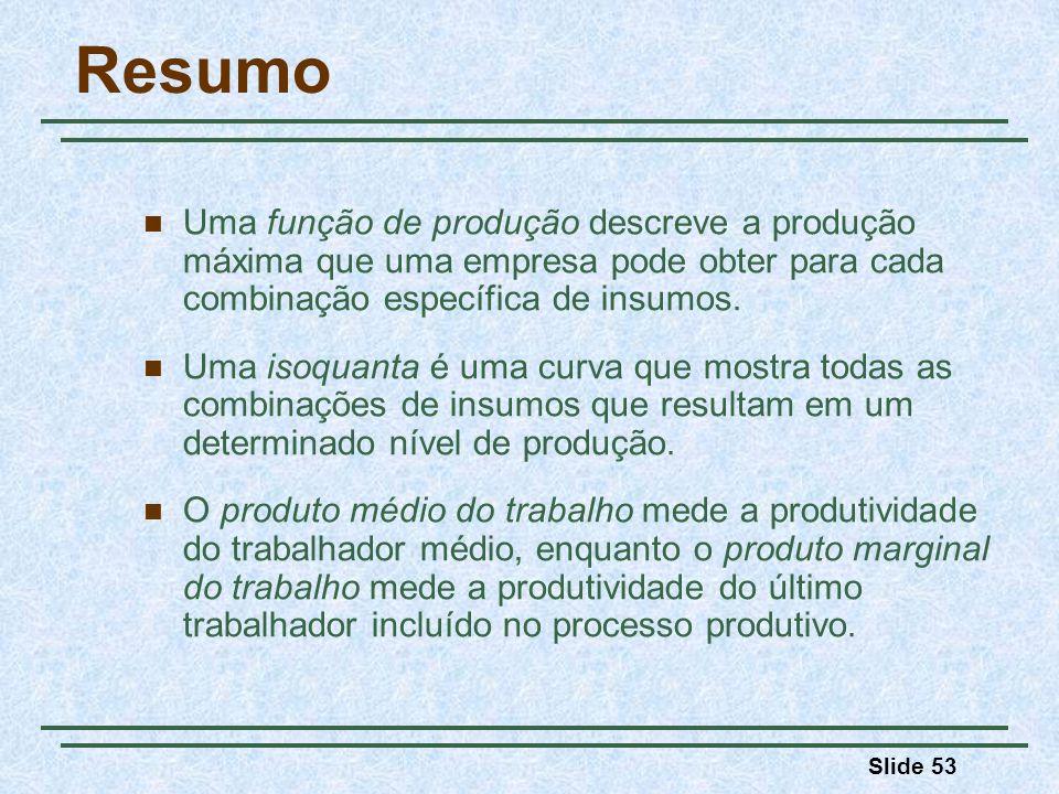 Slide 53 Resumo Uma função de produção descreve a produção máxima que uma empresa pode obter para cada combinação específica de insumos.