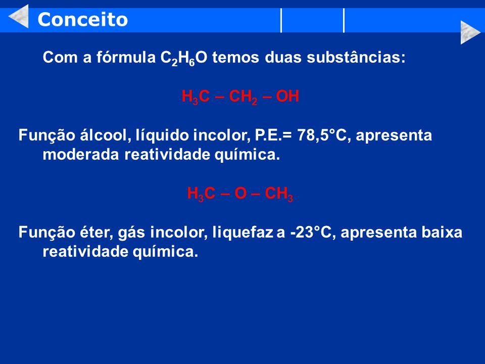 Conceito Com a fórmula C 2 H 6 O temos duas substâncias: H 3 C – CH 2 – OH Função álcool, líquido incolor, P.E.= 78,5°C, apresenta moderada reatividade química.