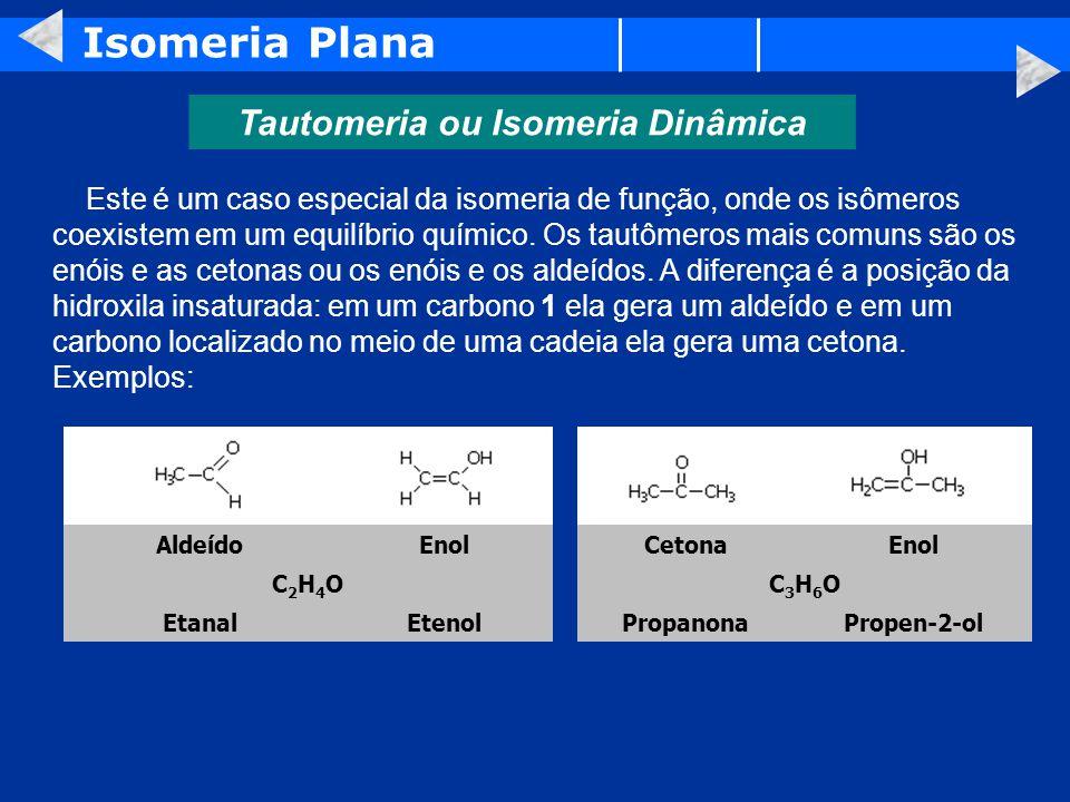Isomeria Plana Tautomeria ou Isomeria Dinâmica Este é um caso especial da isomeria de função, onde os isômeros coexistem em um equilíbrio químico.