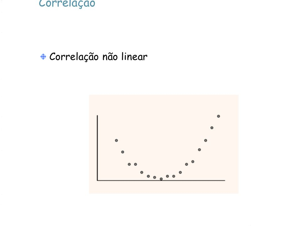 Correlação Correlação não linear