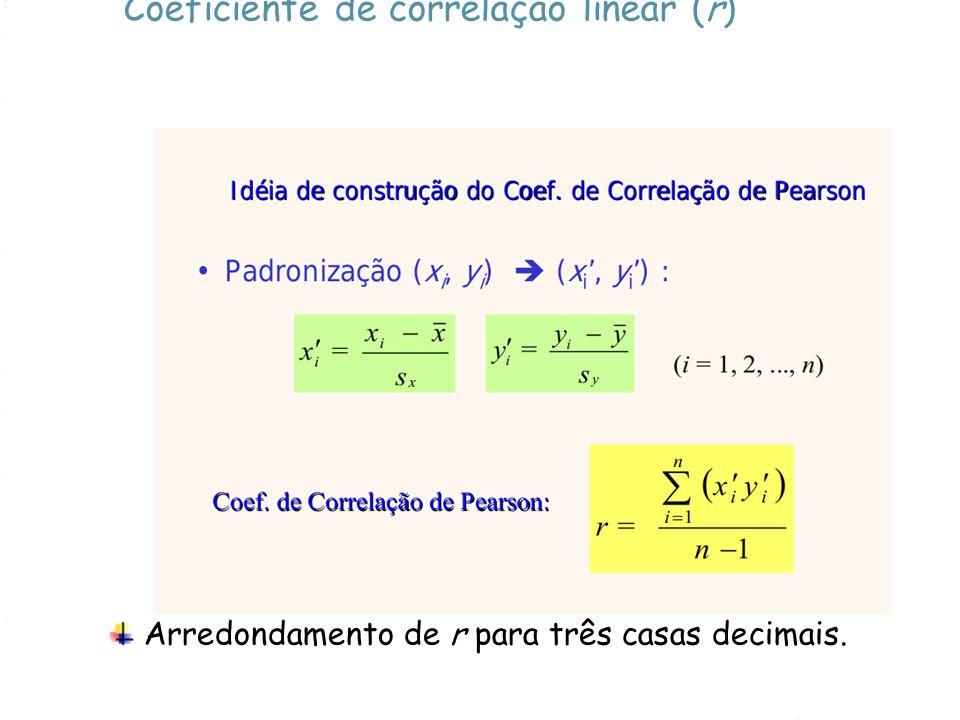 Coeficiente de correlação linear (r) Arredondamento de r para três casas decimais.