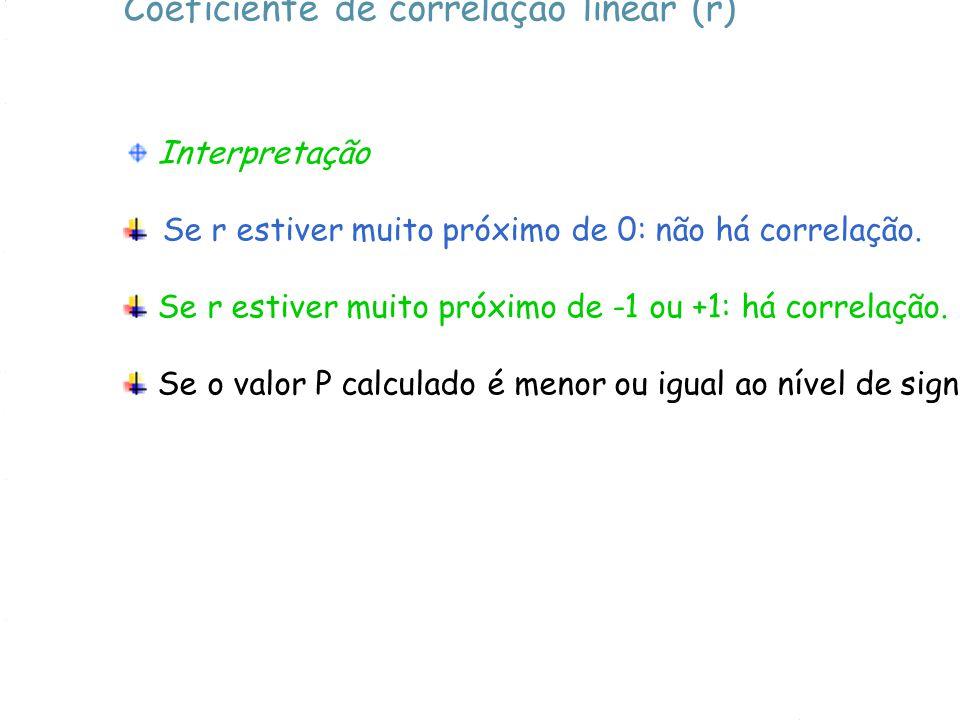 Coeficiente de correlação linear (r) Interpretação Se r estiver muito próximo de 0: não há correlação. Se r estiver muito próximo de -1 ou +1: há corr