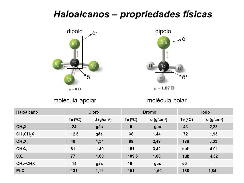 Haloalcanos – propriedades físicas δ+δ+ δ-δ- dipolo δ-δ- δ+δ+ molécula apolarmolécula polar HaloalcanoCloroBromoIodo Te ( o C)d (g/cm 3 )Te ( o C)d (g
