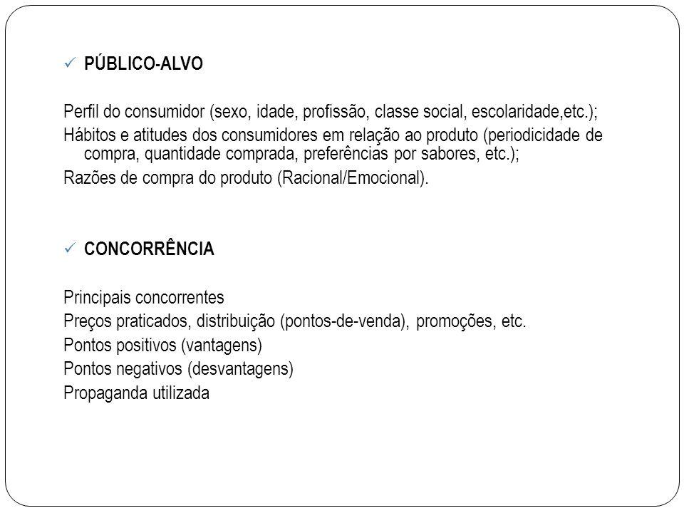 PÚBLICO-ALVO Perfil do consumidor (sexo, idade, profissão, classe social, escolaridade,etc.); Hábitos e atitudes dos consumidores em relação ao produt