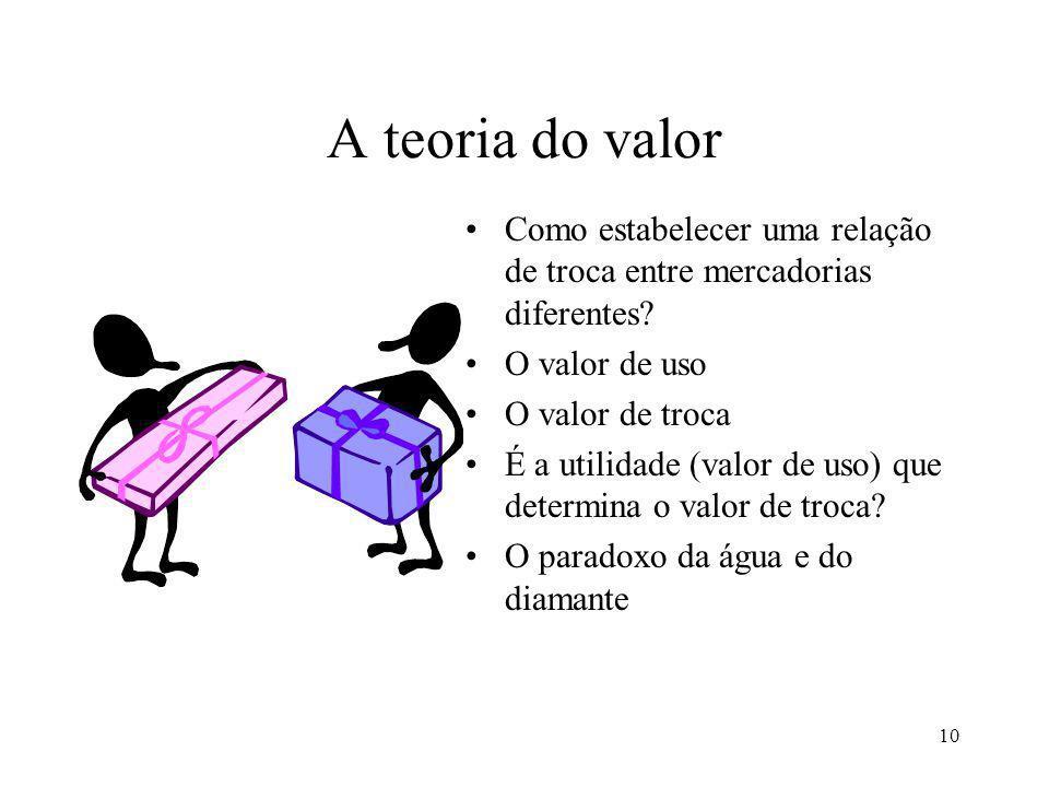 10 A teoria do valor Como estabelecer uma relação de troca entre mercadorias diferentes.