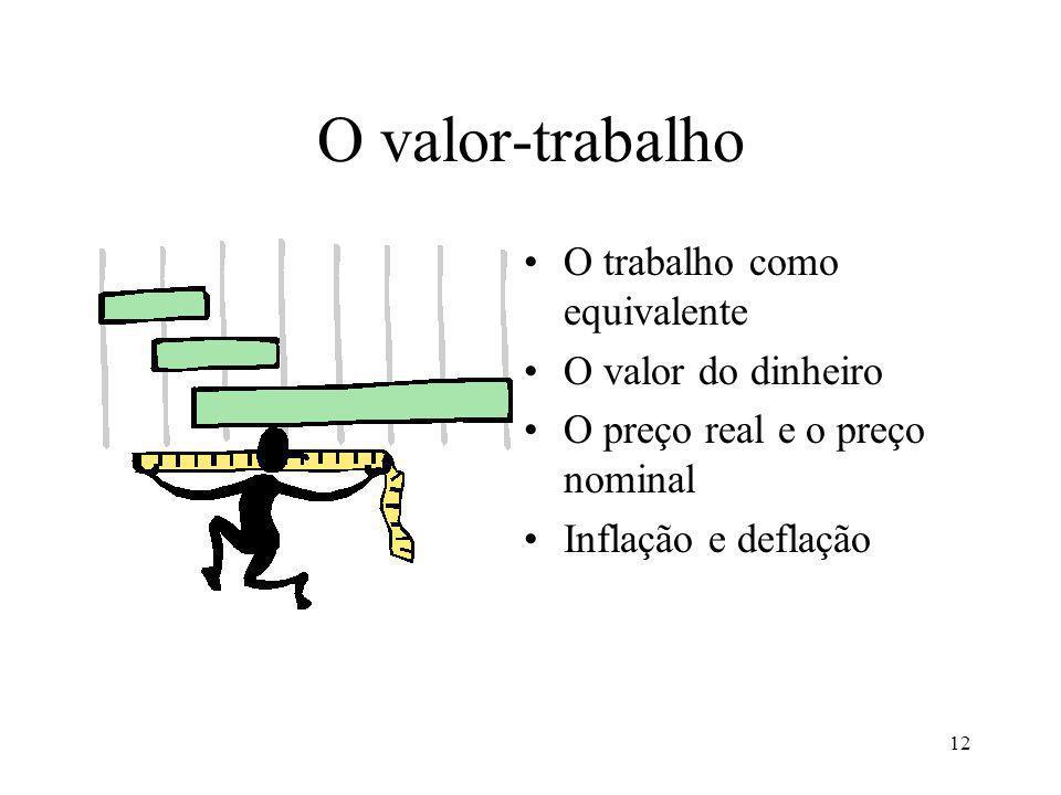 12 O valor-trabalho O trabalho como equivalente O valor do dinheiro O preço real e o preço nominal Inflação e deflação