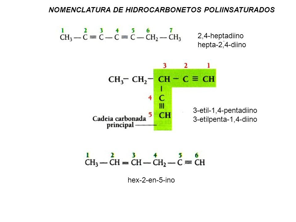 NOMENCLATURA DE HIDROCARBONETOS POLIINSATURADOS 2,4-heptadiino hepta-2,4-diino 3-etil-1,4-pentadiino 3-etilpenta-1,4-diino hex-2-en-5-ino