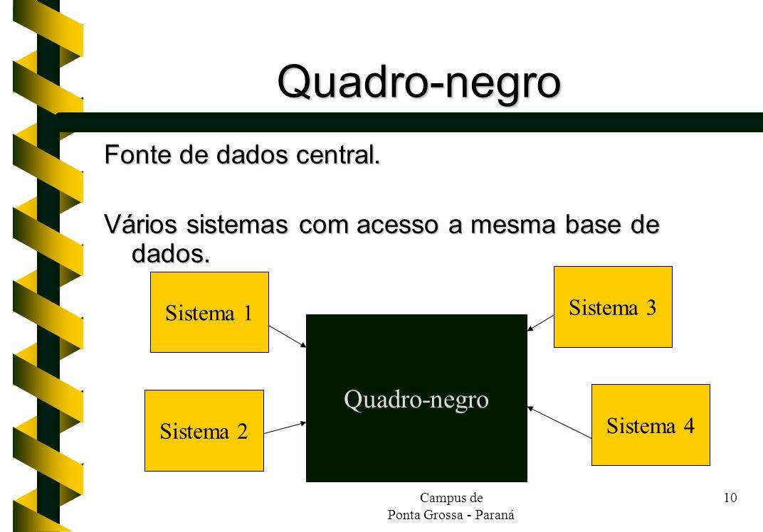 Campus de Ponta Grossa - Paraná 10 Quadro-negro Fonte de dados central. Vários sistemas com acesso a mesma base de dados. Quadro-negro Sistema 1 Siste