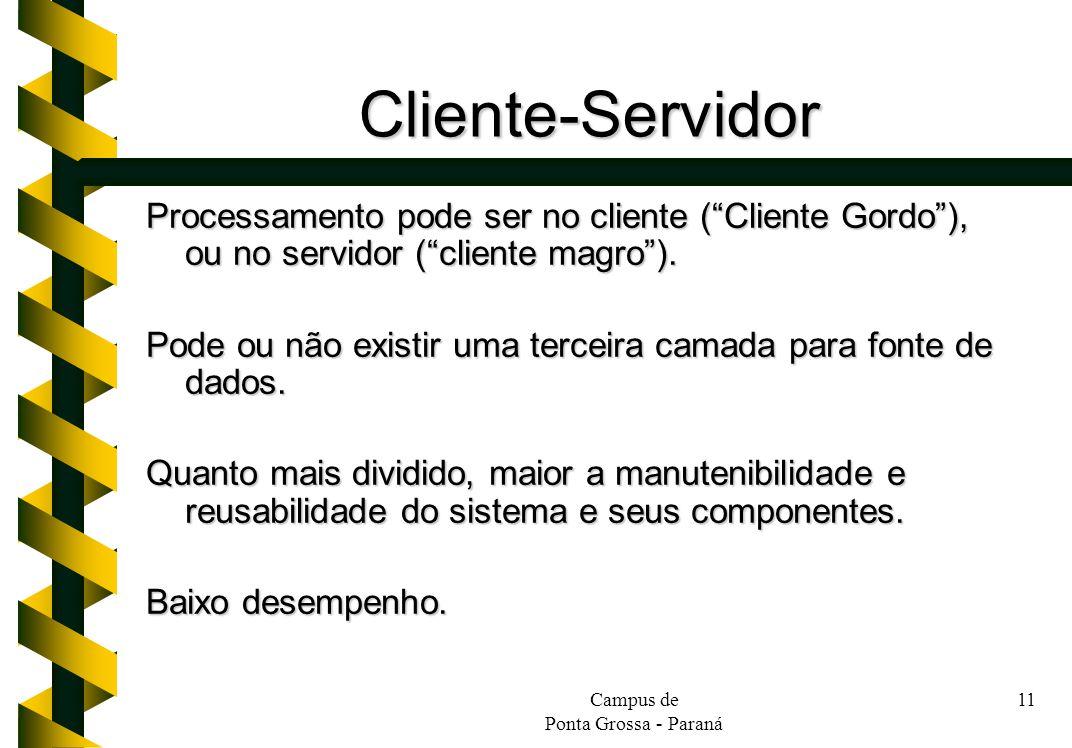 Campus de Ponta Grossa - Paraná 11 Cliente-Servidor Processamento pode ser no cliente (Cliente Gordo), ou no servidor (cliente magro). Pode ou não exi