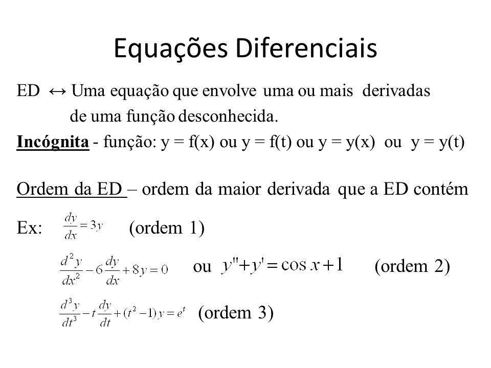 Equações Diferenciais ED Uma equação que envolve uma ou mais derivadas de uma função desconhecida. Incógnita - função: y = f(x) ou y = f(t) ou y = y(x