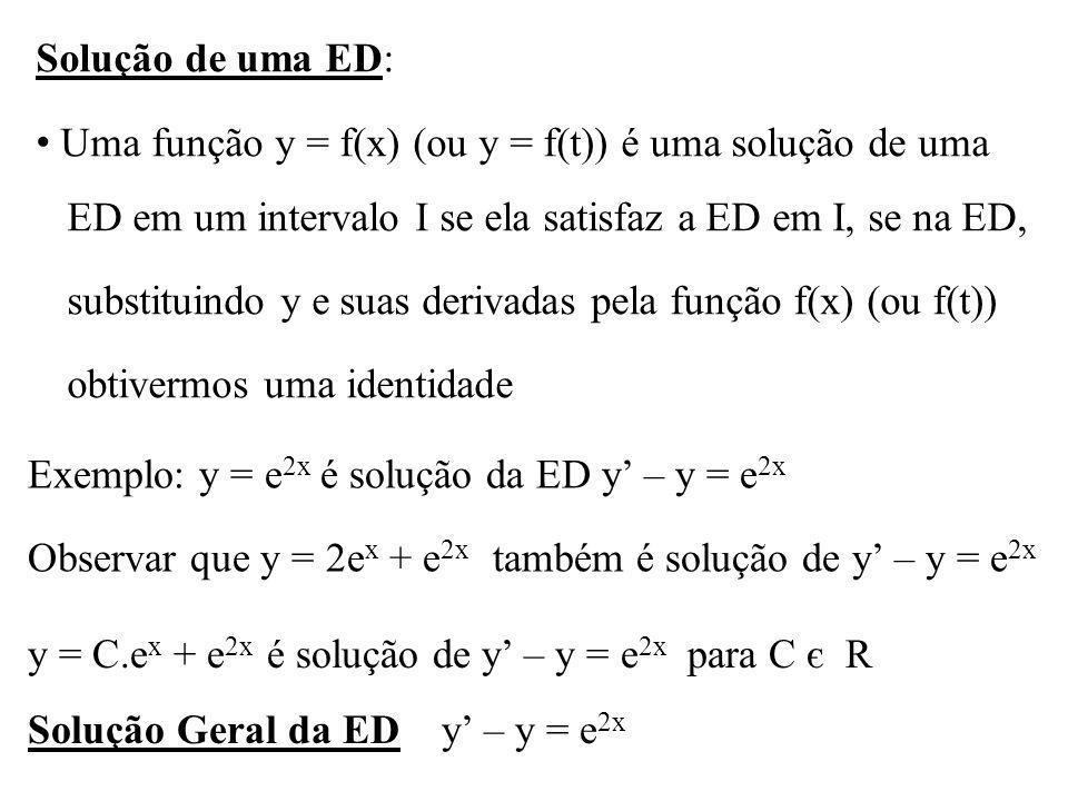 Solução de uma ED: Uma função y = f(x) (ou y = f(t)) é uma solução de uma ED em um intervalo I se ela satisfaz a ED em I, se na ED, substituindo y e s