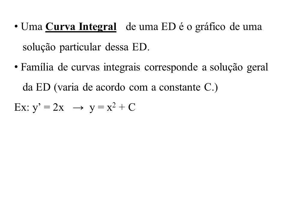 Uma Curva Integral de uma ED é o gráfico de uma solução particular dessa ED. Família de curvas integrais corresponde a solução geral da ED (varia de a