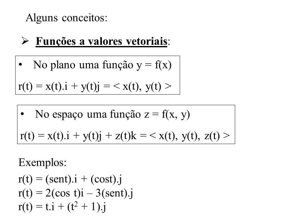 Alguns conceitos: Funções a valores vetoriais: No plano uma função y = f(x) r(t) = x(t).i + y(t)j = No espaço uma função z = f(x, y) r(t) = x(t).i + y