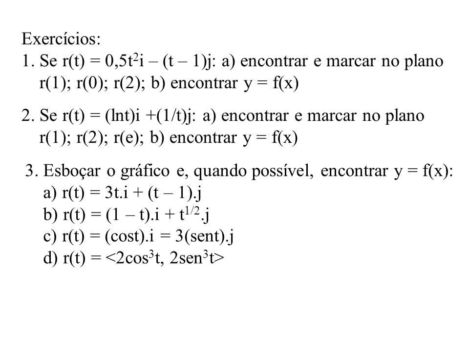 Exercícios: 1. Se r(t) = 0,5t 2 i – (t – 1)j: a) encontrar e marcar no plano r(1); r(0); r(2); b) encontrar y = f(x) 2. Se r(t) = (lnt)i +(1/t)j: a) e