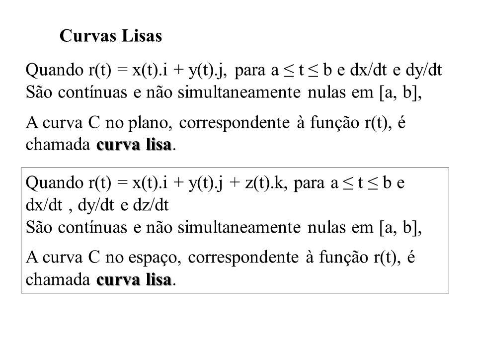 Curvas Lisas Quando r(t) = x(t).i + y(t).j, para a t b e dx/dt e dy/dt São contínuas e não simultaneamente nulas em [a, b], curva lisa A curva C no pl
