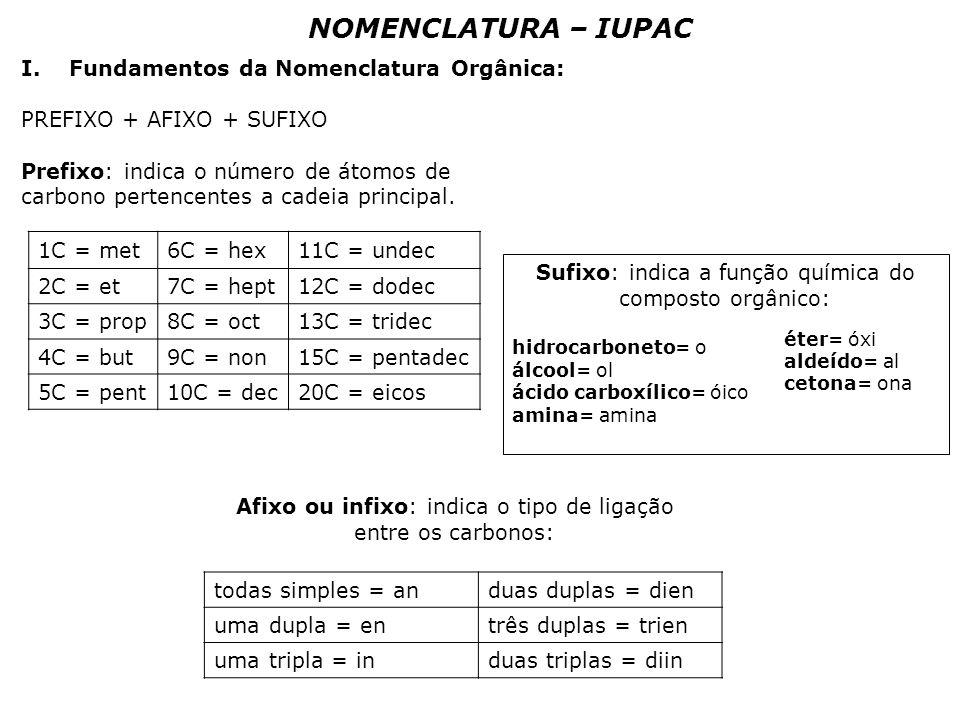 NOMENCLATURA – IUPAC I.Fundamentos da Nomenclatura Orgânica: PREFIXO + AFIXO + SUFIXO Prefixo: indica o número de átomos de carbono pertencentes a cadeia principal.