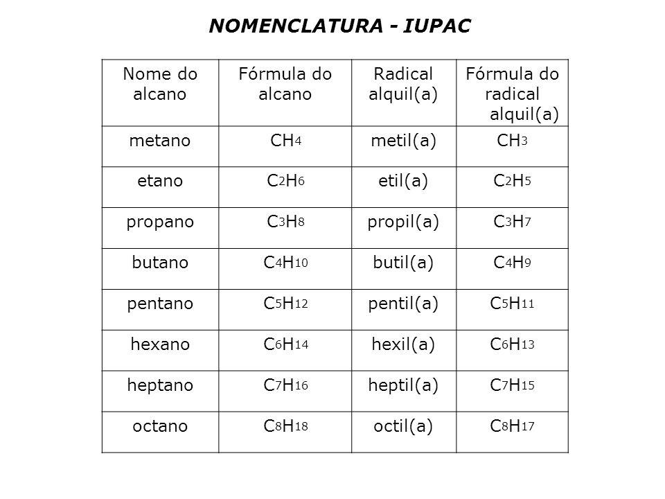 """Apresenta��o """"HIDROCARBONETOS S�o compostos qu�micos constitu�dos ..."""