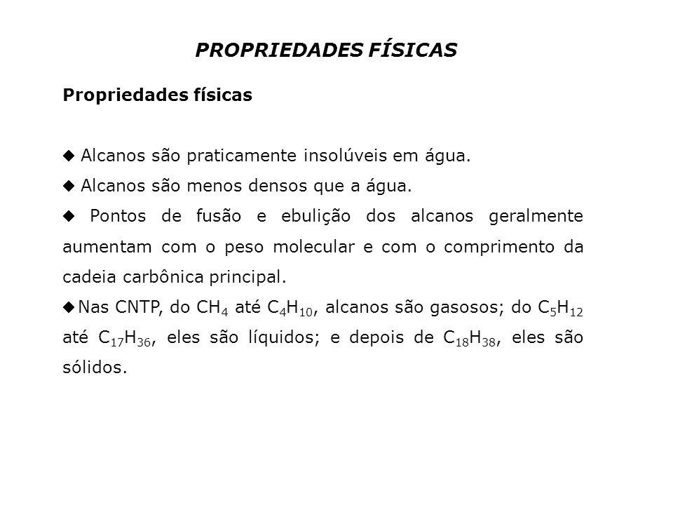 PROPRIEDADES FÍSICAS Propriedades físicas Alcanos são praticamente insolúveis em água.