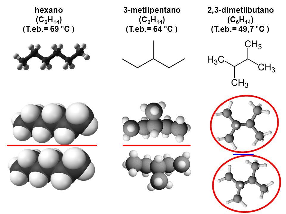 hexano (C 6 H 14 ) (T.eb.= 69 °C ) 3-metilpentano (C 6 H 14 ) (T.eb.= 64 °C ) 2,3-dimetilbutano (C 6 H 14 ) (T.eb.= 49,7 °C )