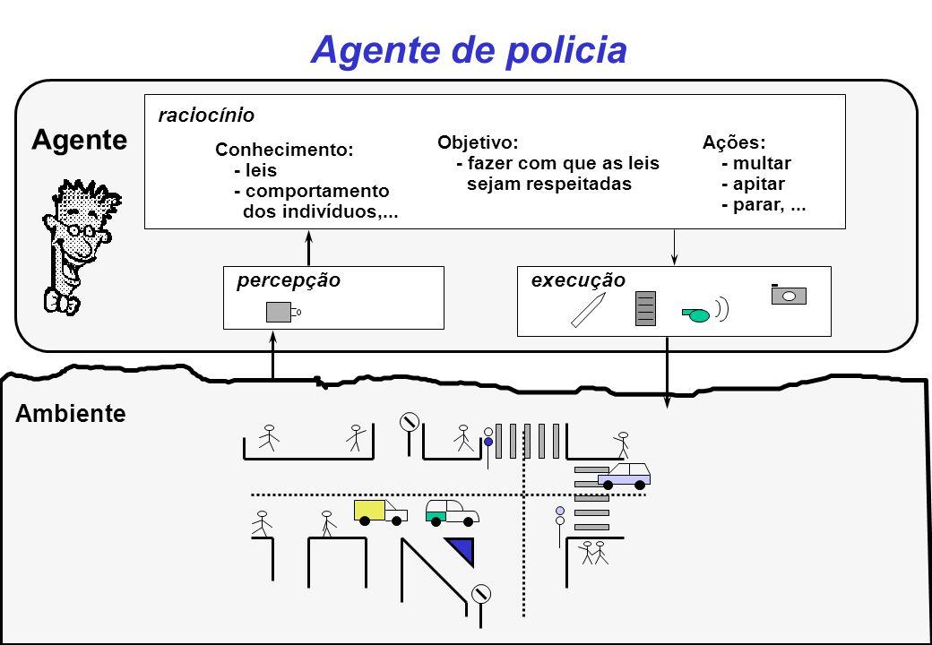 Agente de policia Ambiente Agente raciocínio Conhecimento: - leis - comportamento dos indivíduos,...