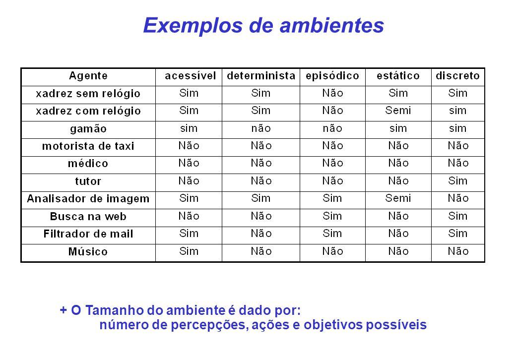 Exemplos de ambientes + O Tamanho do ambiente é dado por: número de percepções, ações e objetivos possíveis