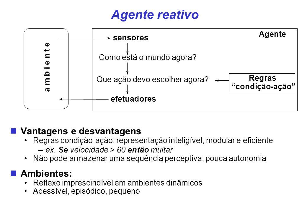 Agente sensores efetuadores Como está o mundo agora.
