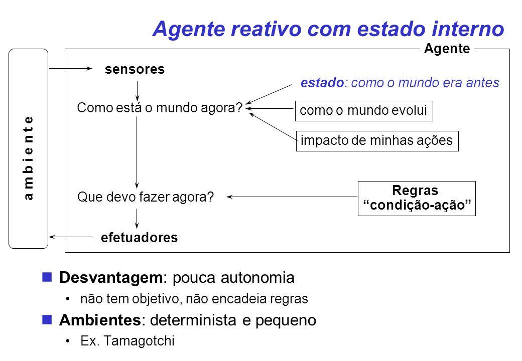 Agente reativo com estado interno sensores Agente Como está o mundo agora.