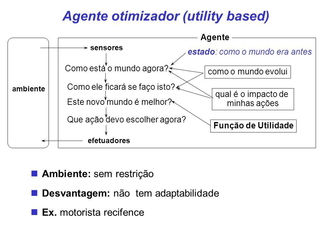 Agente otimizador (utility based) Ambiente: sem restrição Desvantagem: não tem adaptabilidade Ex.